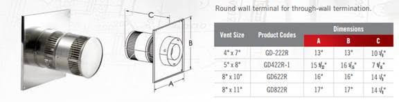 round_wall_terminations